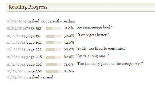 The Best of Roald Dahl Reading progress