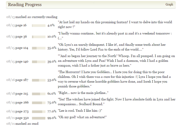The Golden Compass Reading Progress